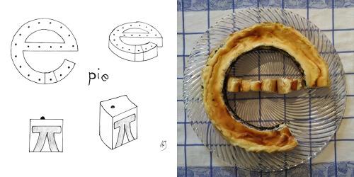ags_pie_collage_mod.jpg