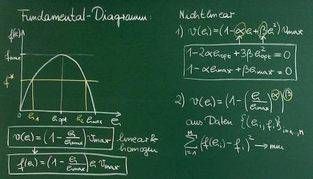 Fundamentaldiagramme