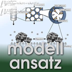 Der Modellansatz: Ausgründung Chromatographie. Grafik: Tobias Hahn, Komposition: Sebastian Ritterbusch