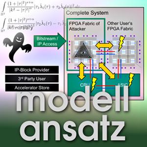 Der Modellansatz: FPGA Seitenkanäle. Grafik: D. Grad, Komposition: S. Ritterbusch