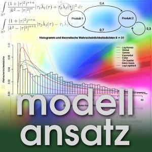 Der Modellansatz: Kaufverhalten, Visualisierung: Kristina Cindric, Komposition: Sebastian Ritterbusch