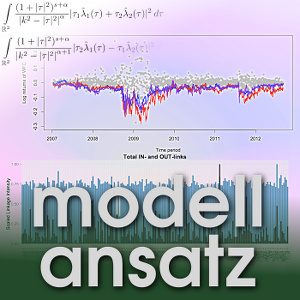 Der Modellansatz: Risikobewertung, Visualisierung: Wolfgang Härdle, Komposition: Sebastian Ritterbusch