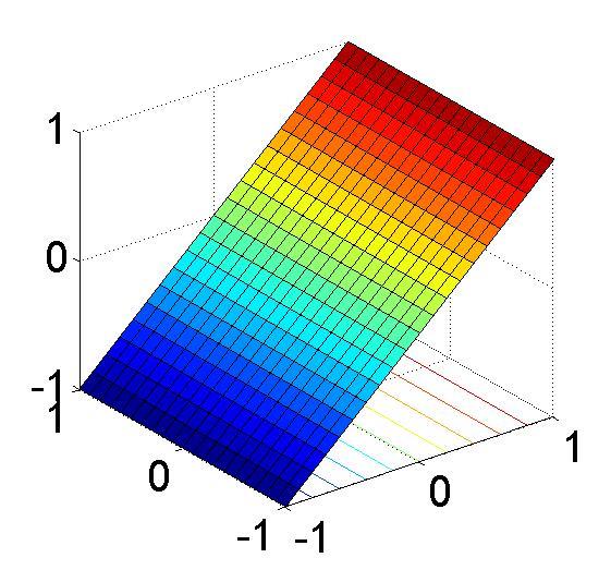 kit fakult t f r mathematik selbsttest 12 vektorwertige funktionen und normen. Black Bedroom Furniture Sets. Home Design Ideas
