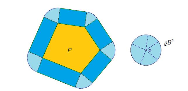 Parallelmenge